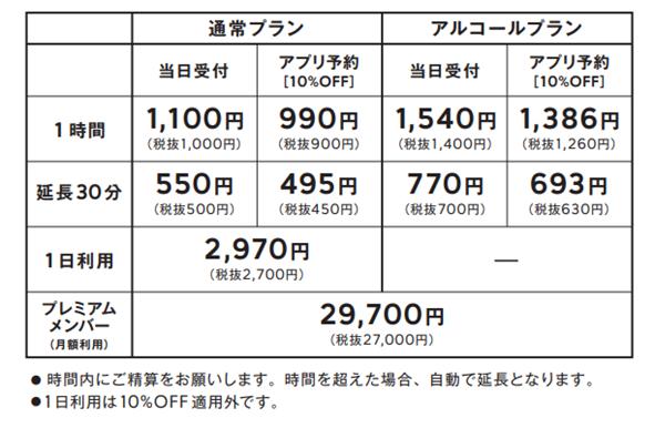 SHARE LOUNGE 利用料金